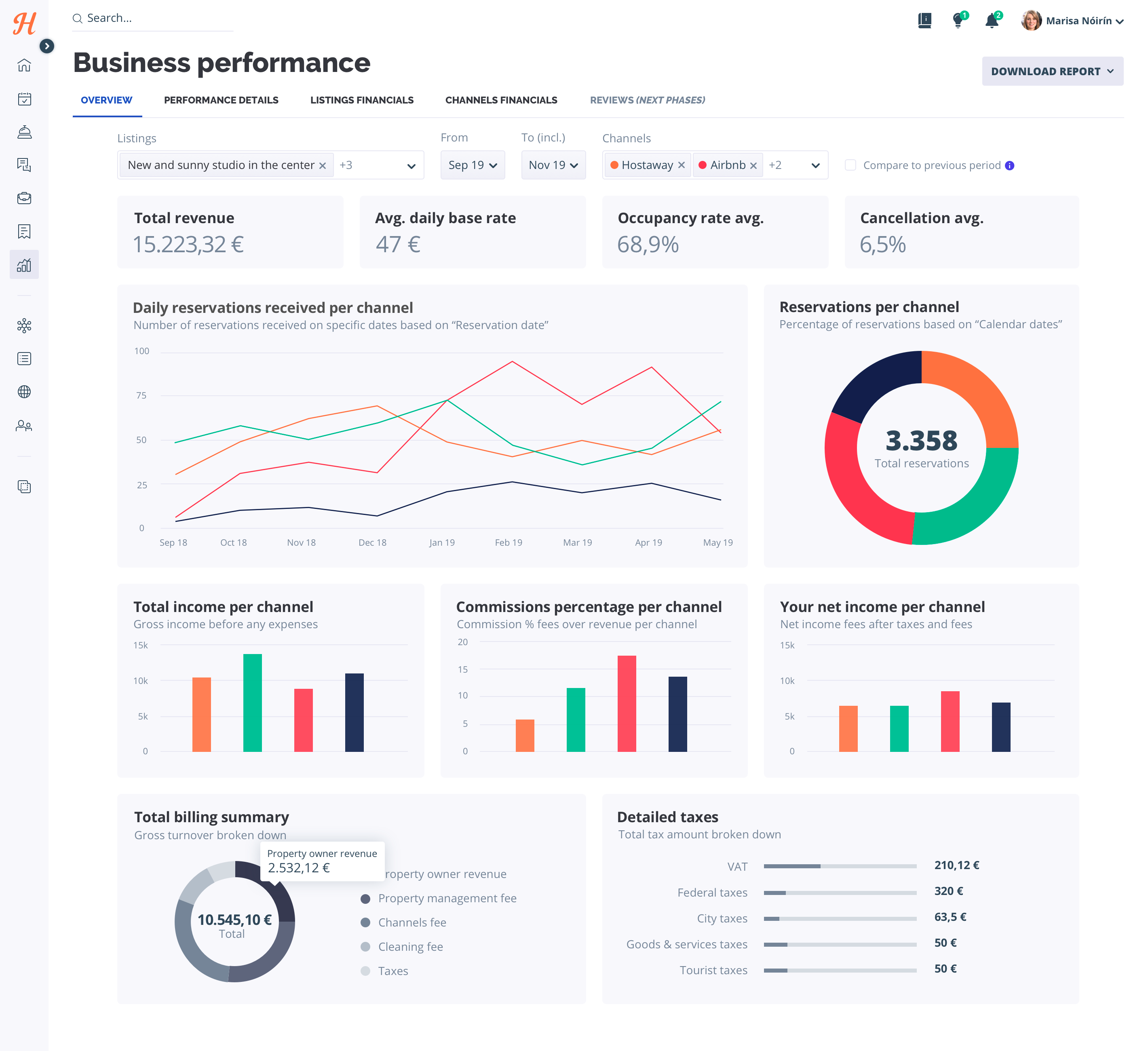 Hostaway Financial and Performance Reports